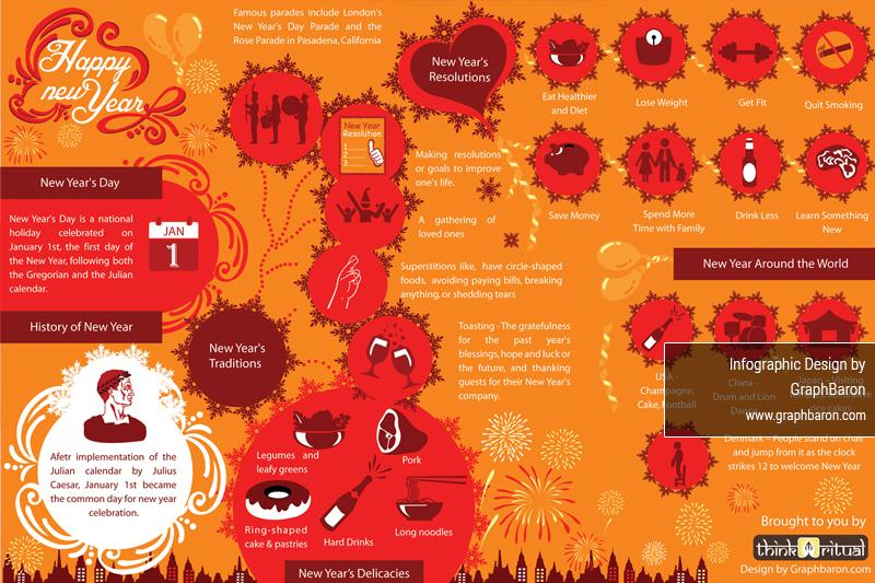 Infographic Ideas infographic year : Infographic Designers Delhi, Infographic Designers Delhi, India ...
